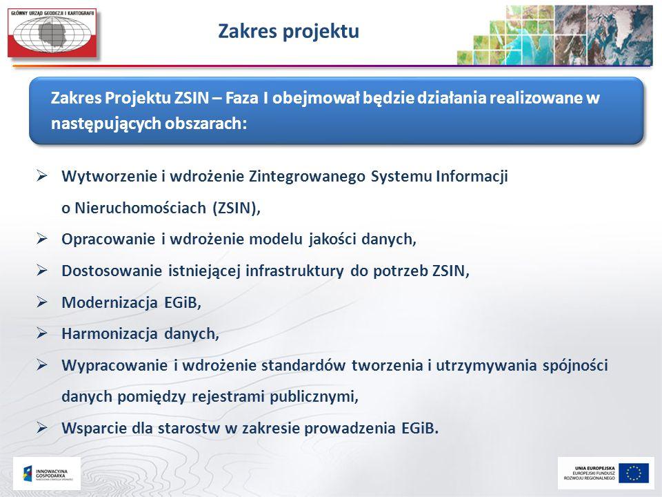  Wytworzenie i wdrożenie Zintegrowanego Systemu Informacji o Nieruchomościach (ZSIN),  Opracowanie i wdrożenie modelu jakości danych,  Dostosowanie