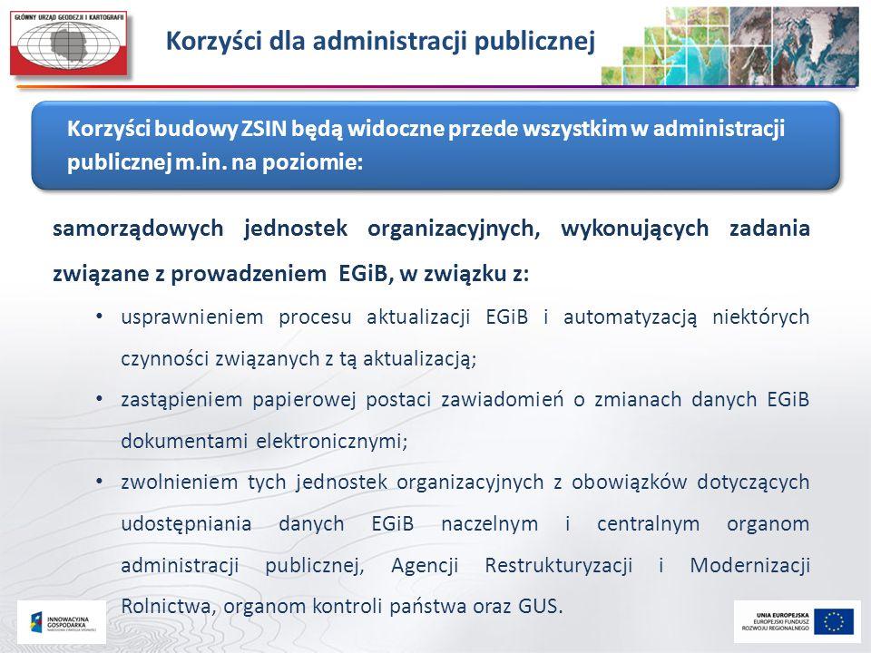 samorządowych jednostek organizacyjnych, wykonujących zadania związane z prowadzeniem EGiB, w związku z: usprawnieniem procesu aktualizacji EGiB i aut