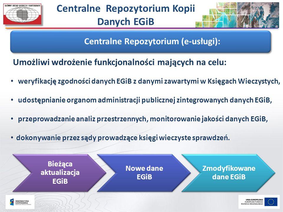 Centralne Repozytorium Kopii Danych EGiB Centralne Repozytorium Umożliwi wdrożenie funkcjonalności mających na celu: Bieżąca aktualizacja EGiB Nowe da