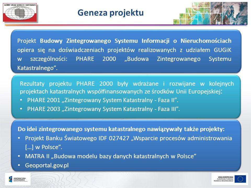 Geneza projektu Projekt Budowy Zintegrowanego Systemu Informacji o Nieruchomościach opiera się na doświadczeniach projektów realizowanych z udziałem G