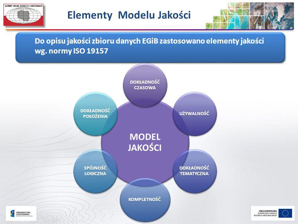 Elementy Modelu Jakości Do opisu jakości zbioru danych EGiB zastosowano elementy jakości wg. normy ISO 19157 MODEL JAKOŚCI DOKŁADNOŚĆ CZASOWA UŻYWALNO