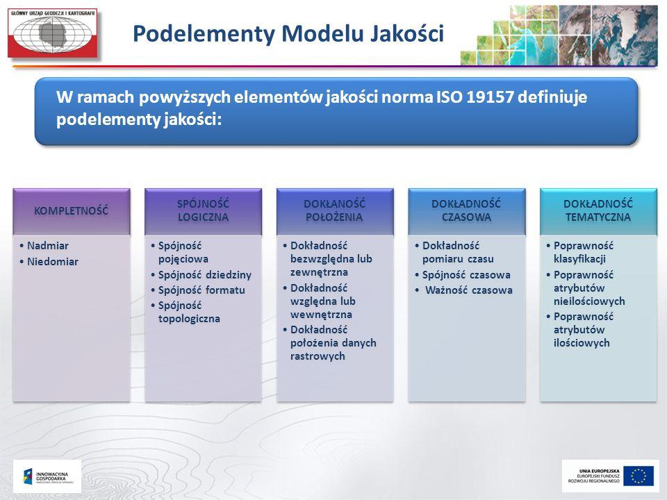 Podelementy Modelu Jakości W ramach powyższych elementów jakości norma ISO 19157 definiuje podelementy jakości: KOMPLETNOŚĆ Nadmiar Niedomiar SPÓJNOŚĆ