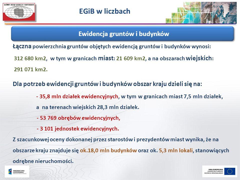 EGiB w liczbach Ewidencja gruntów i budynków. Łączna powierzchnia gruntów objętych ewidencją gruntów i budynków wynosi: 312 680 km2, w tym w granicach