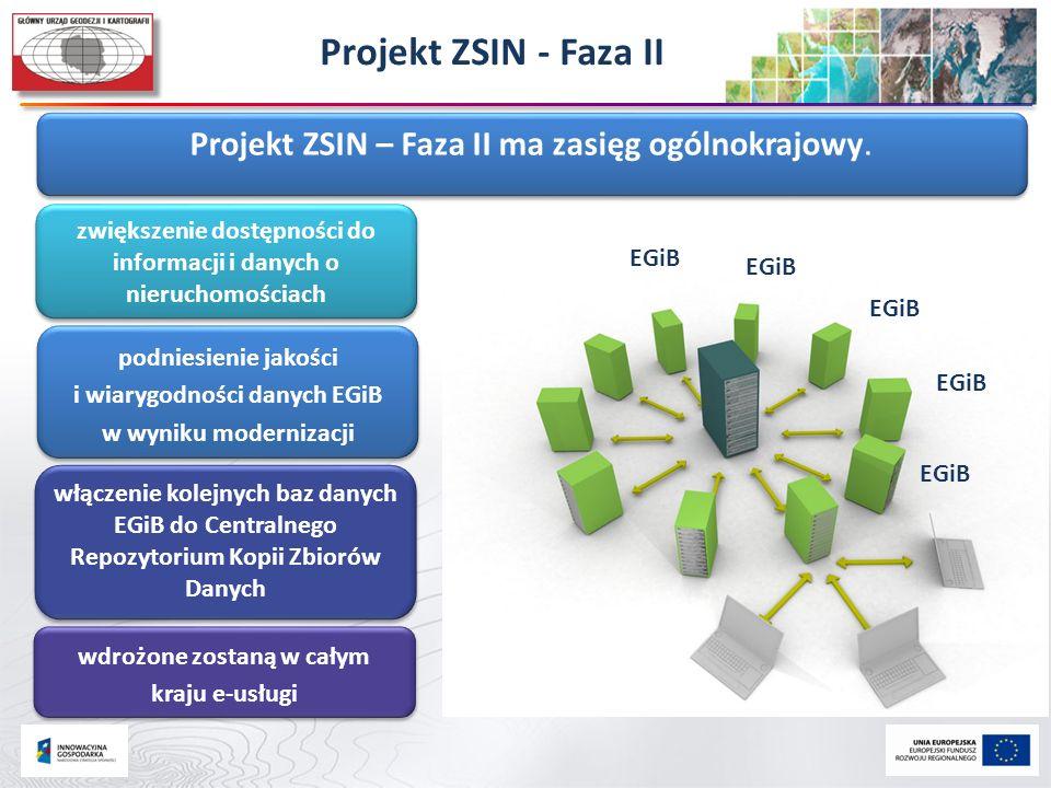 Projekt ZSIN – Faza II ma zasięg ogólnokrajowy. Projekt ZSIN – Faza II ma zasięg ogólnokrajowy. EGiB zwiększenie dostępności do informacji i danych o