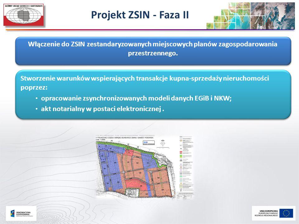 Włączenie do ZSIN zestandaryzowanych miejscowych planów zagospodarowania przestrzennego. Stworzenie warunków wspierających transakcje kupna-sprzedaży