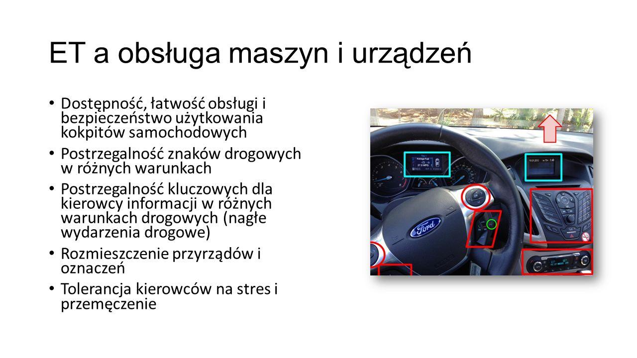 ET a obsługa maszyn i urządzeń Dostępność, łatwość obsługi i bezpieczeństwo użytkowania kokpitów samochodowych Postrzegalność znaków drogowych w różny