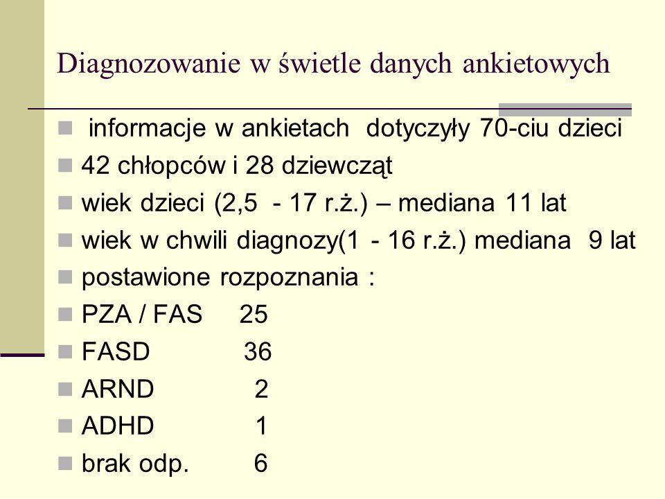 Diagnozowanie w świetle danych ankietowych informacje w ankietach dotyczyły 70-ciu dzieci 42 chłopców i 28 dziewcząt wiek dzieci (2,5 - 17 r.ż.) – med