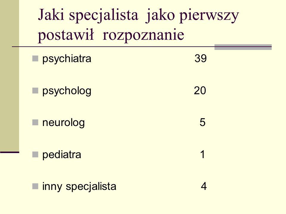 Jaki specjalista jako pierwszy postawił rozpoznanie psychiatra 39 psycholog 20 neurolog 5 pediatra 1 inny specjalista 4