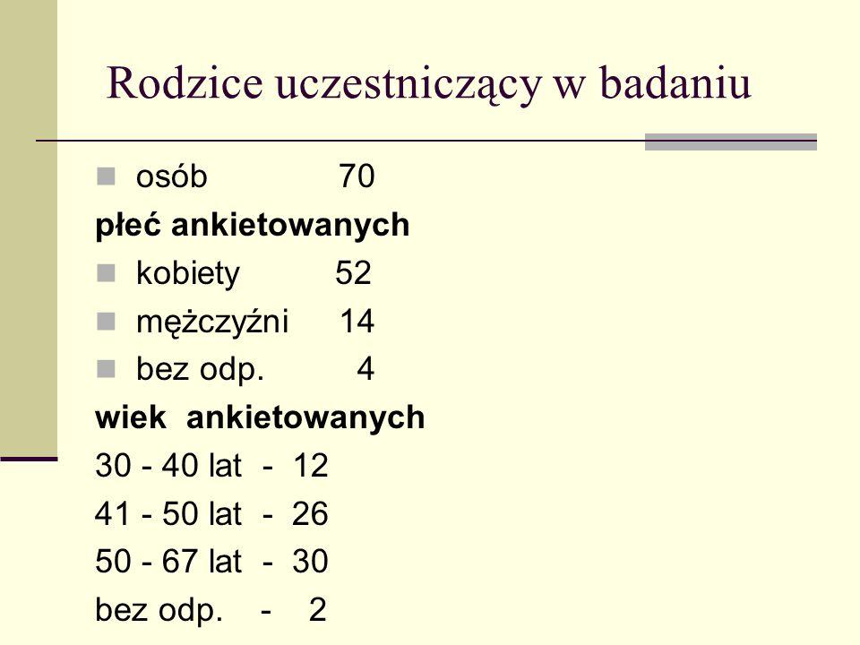 Rodzice uczestniczący w badaniu osób 70 płeć ankietowanych kobiety 52 mężczyźni 14 bez odp. 4 wiek ankietowanych 30 - 40 lat - 12 41 - 50 lat - 26 50