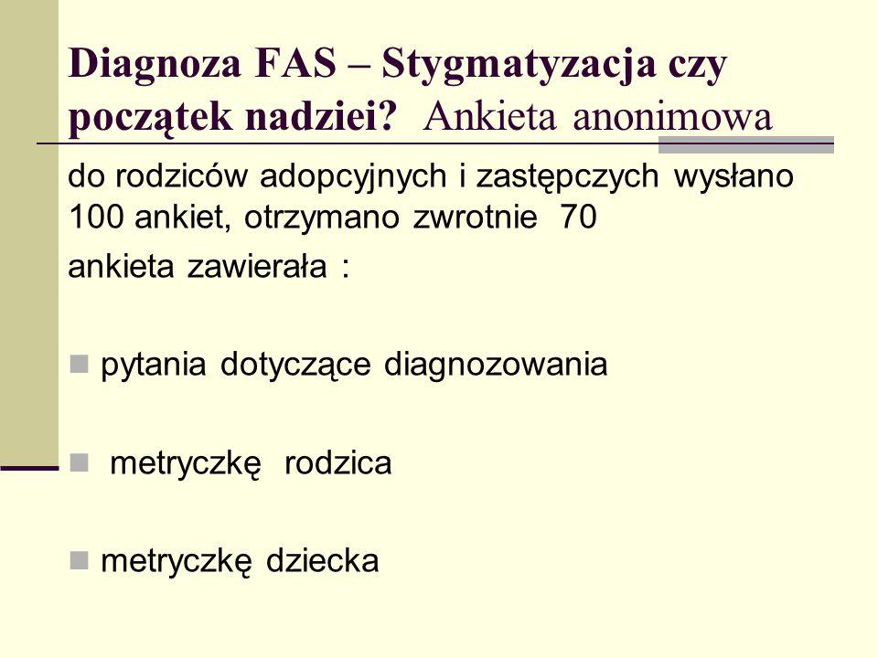 Diagnoza FAS – Stygmatyzacja czy początek nadziei? Ankieta anonimowa do rodziców adopcyjnych i zastępczych wysłano 100 ankiet, otrzymano zwrotnie 70 a