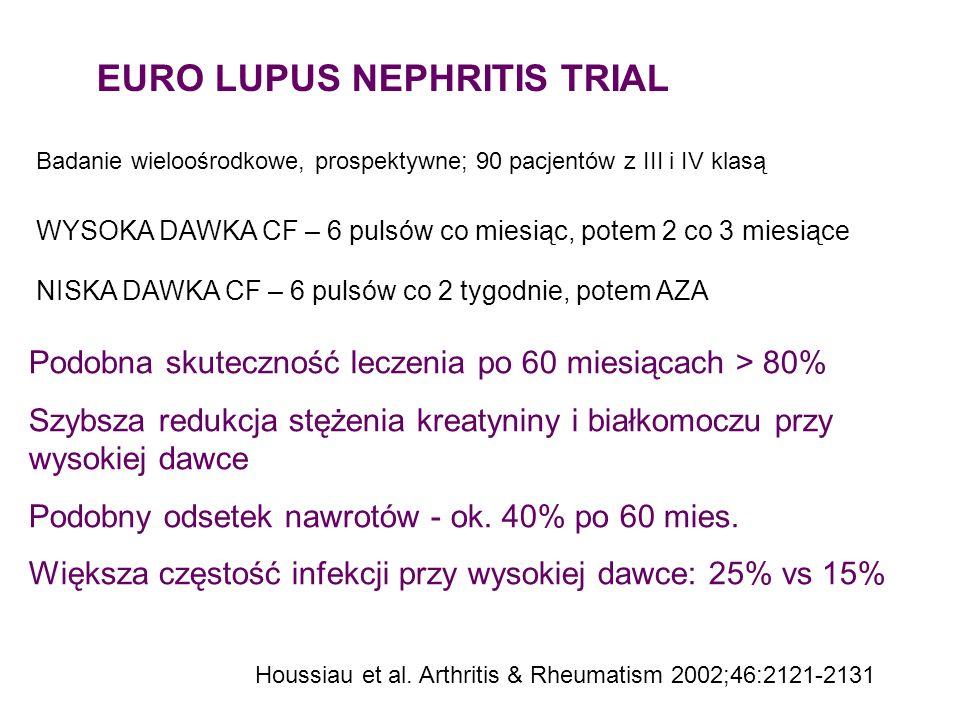 EURO LUPUS NEPHRITIS TRIAL Badanie wieloośrodkowe, prospektywne; 90 pacjentów z III i IV klasą Houssiau et al. Arthritis & Rheumatism 2002;46:2121-213