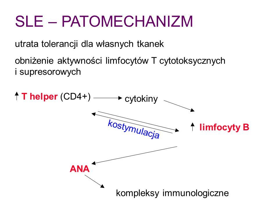 SLE – PATOMECHANIZM utrata tolerancji dla własnych tkanek obniżenie aktywności limfocytów T cytotoksycznych i supresorowych T helper (CD4+) cytokiny l