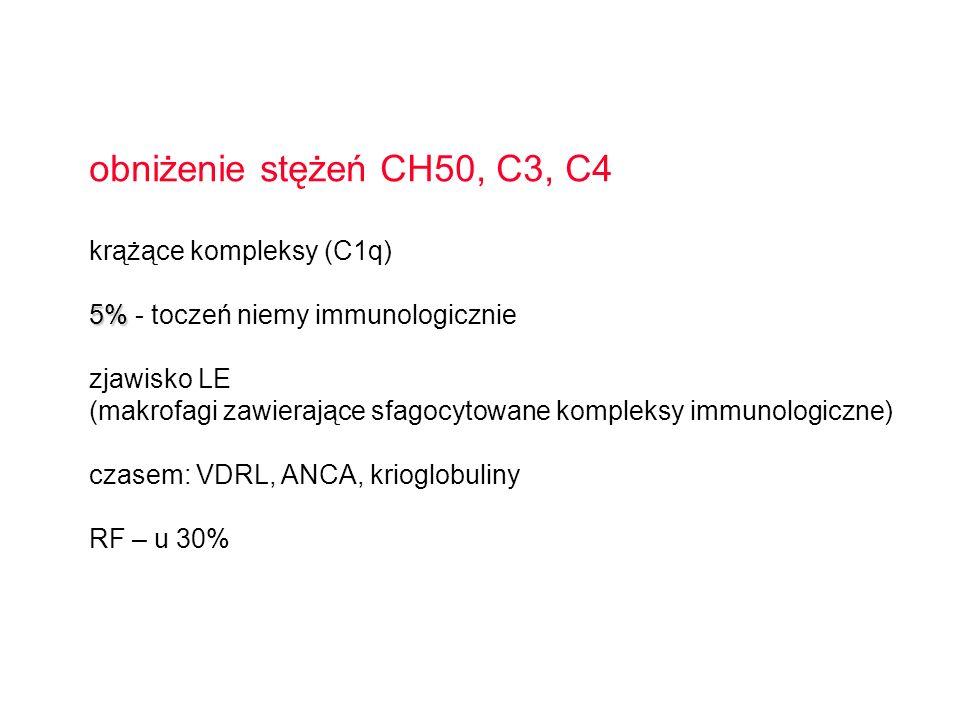 obniżenie stężeń CH50, C3, C4 krążące kompleksy (C1q) 5% 5% - toczeń niemy immunologicznie zjawisko LE (makrofagi zawierające sfagocytowane kompleksy