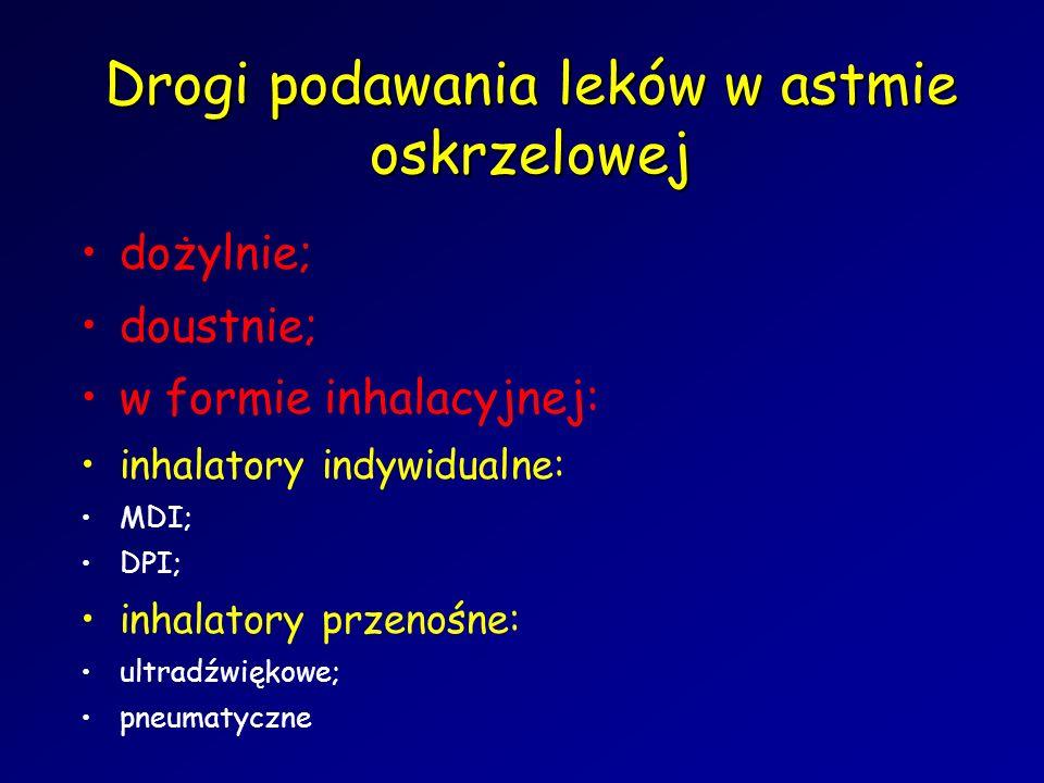 Drogi podawania leków w astmie oskrzelowej dożylnie; doustnie; w formie inhalacyjnej: inhalatory indywidualne: MDI; DPI; inhalatory przenośne: ultradź