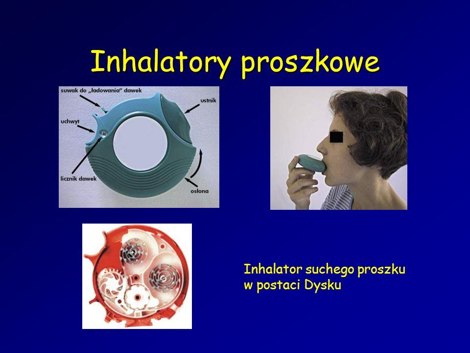 Inhalatory proszkowe Inhalator suchego proszku w postaci Dysku