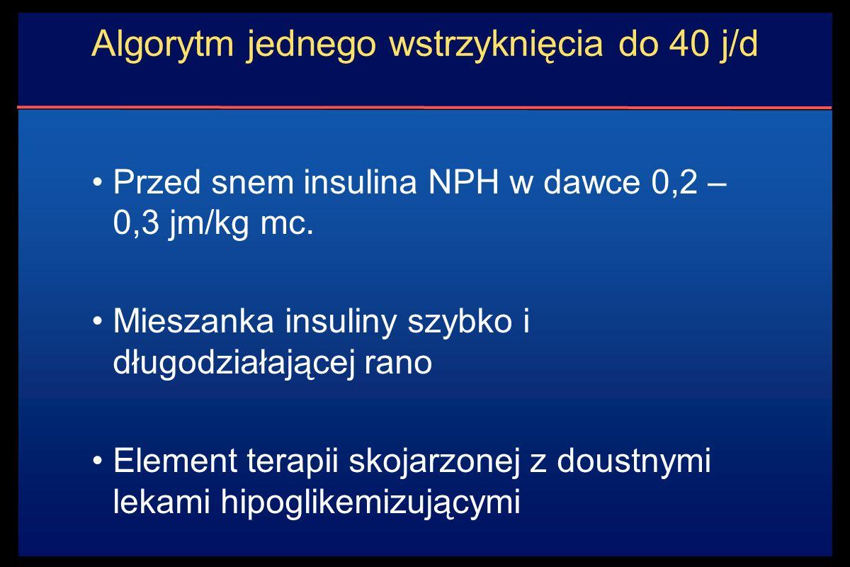 Algorytm jednego wstrzyknięcia do 40 j/d Przed snem insulina NPH w dawce 0,2 – 0,3 jm/kg mc.