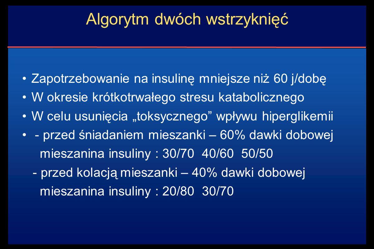 """Algorytm dwóch wstrzyknięć Zapotrzebowanie na insulinę mniejsze niż 60 j/dobę W okresie krótkotrwałego stresu katabolicznego W celu usunięcia """"toksycznego wpływu hiperglikemii - przed śniadaniem mieszanki – 60% dawki dobowej mieszanina insuliny : 30/70 40/60 50/50 - przed kolacją mieszanki – 40% dawki dobowej mieszanina insuliny : 20/80 30/70"""