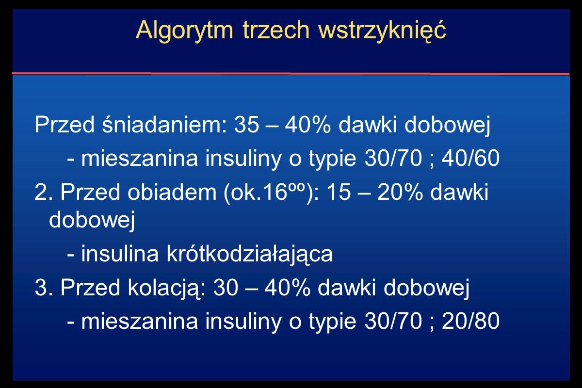 Algorytm trzech wstrzyknięć Przed śniadaniem: 35 – 40% dawki dobowej - mieszanina insuliny o typie 30/70 ; 40/60 2.