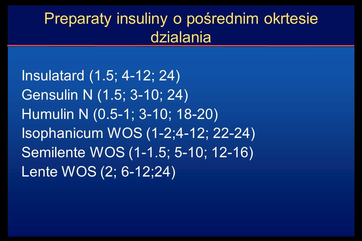 Preparaty insuliny o pośrednim okrtesie dzialania Insulatard (1.5; 4-12; 24) Gensulin N (1.5; 3-10; 24) Humulin N (0.5-1; 3-10; 18-20) Isophanicum WOS (1-2;4-12; 22-24) Semilente WOS (1-1.5; 5-10; 12-16) Lente WOS (2; 6-12;24)