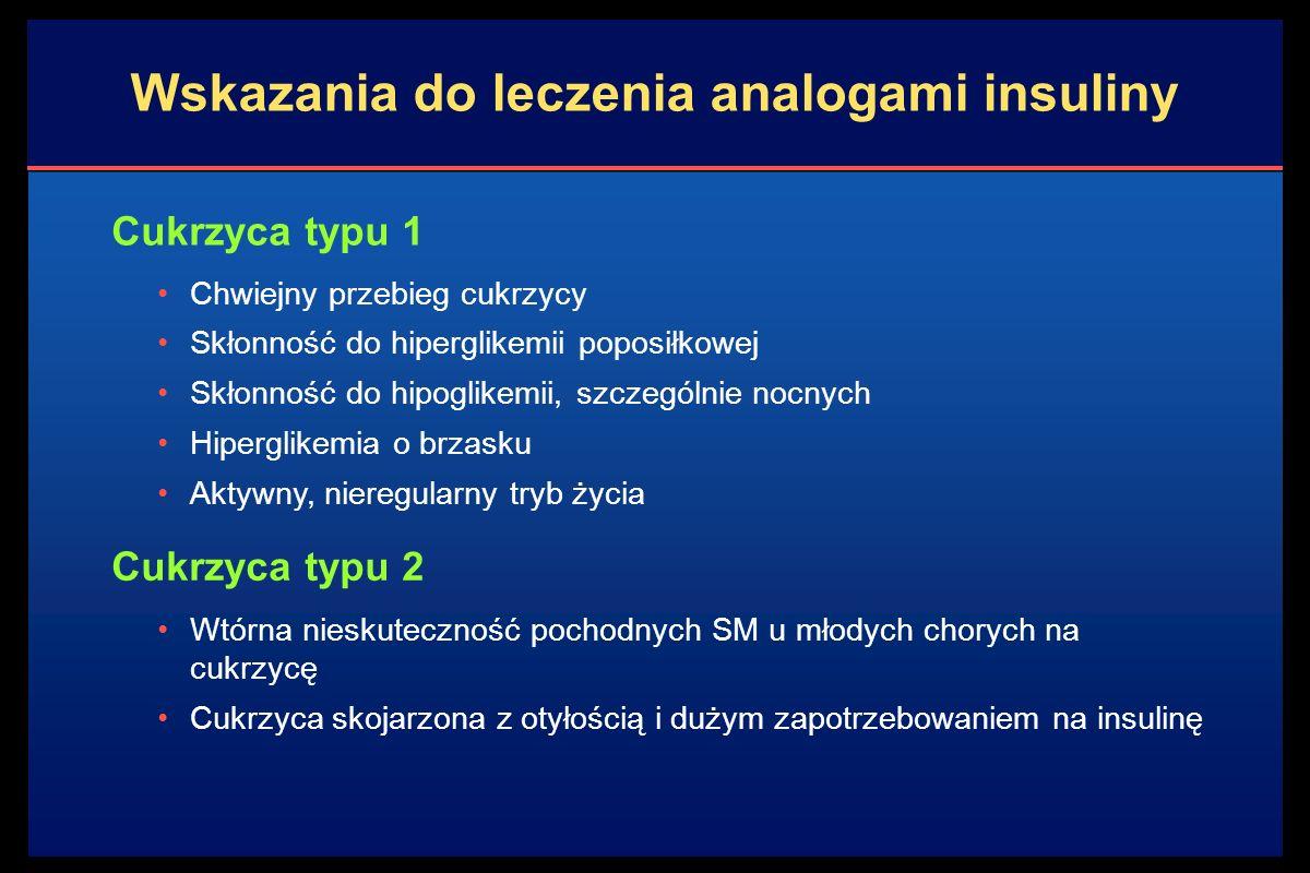 Wskazania do leczenia analogami insuliny Chwiejny przebieg cukrzycy Skłonność do hiperglikemii poposiłkowej Skłonność do hipoglikemii, szczególnie nocnych Hiperglikemia o brzasku Aktywny, nieregularny tryb życia Cukrzyca typu 1 Wtórna nieskuteczność pochodnych SM u młodych chorych na cukrzycę Cukrzyca skojarzona z otyłością i dużym zapotrzebowaniem na insulinę Cukrzyca typu 2