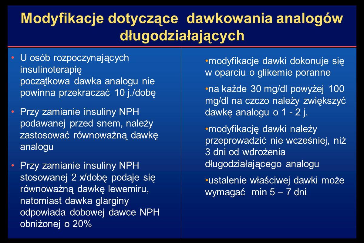 Modyfikacje dotyczące dawkowania analogów długodziałających U osób rozpoczynających insulinoterapię początkowa dawka analogu nie powinna przekraczać 10 j./dobę Przy zamianie insuliny NPH podawanej przed snem, należy zastosować równoważną dawkę analogu Przy zamianie insuliny NPH stosowanej 2 x/dobę podaje się równoważną dawkę lewemiru, natomiast dawka glarginy odpowiada dobowej dawce NPH obniżonej o 20% modyfikacje dawki dokonuje się w oparciu o glikemie poranne na każde 30 mg/dl powyżej 100 mg/dl na czczo należy zwiększyć dawkę analogu o 1 - 2 j.