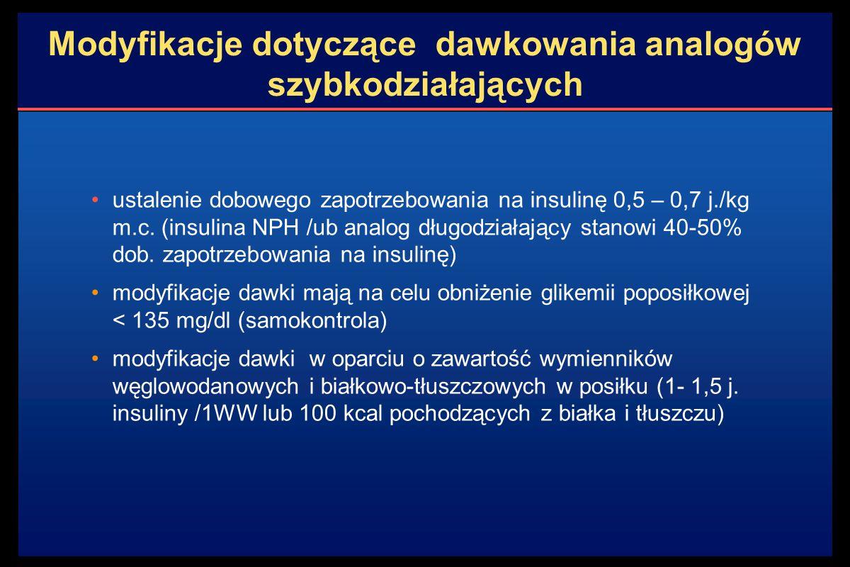 Modyfikacje dotyczące dawkowania analogów szybkodziałających ustalenie dobowego zapotrzebowania na insulinę 0,5 – 0,7 j./kg m.c.