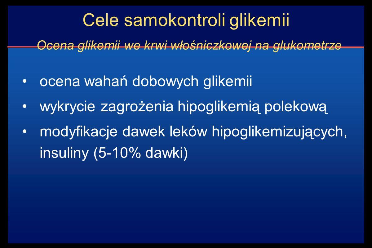Cele samokontroli glikemii Ocena glikemii we krwi włośniczkowej na glukometrze ocena wahań dobowych glikemii wykrycie zagrożenia hipoglikemią polekową modyfikacje dawek leków hipoglikemizujących, insuliny (5-10% dawki)