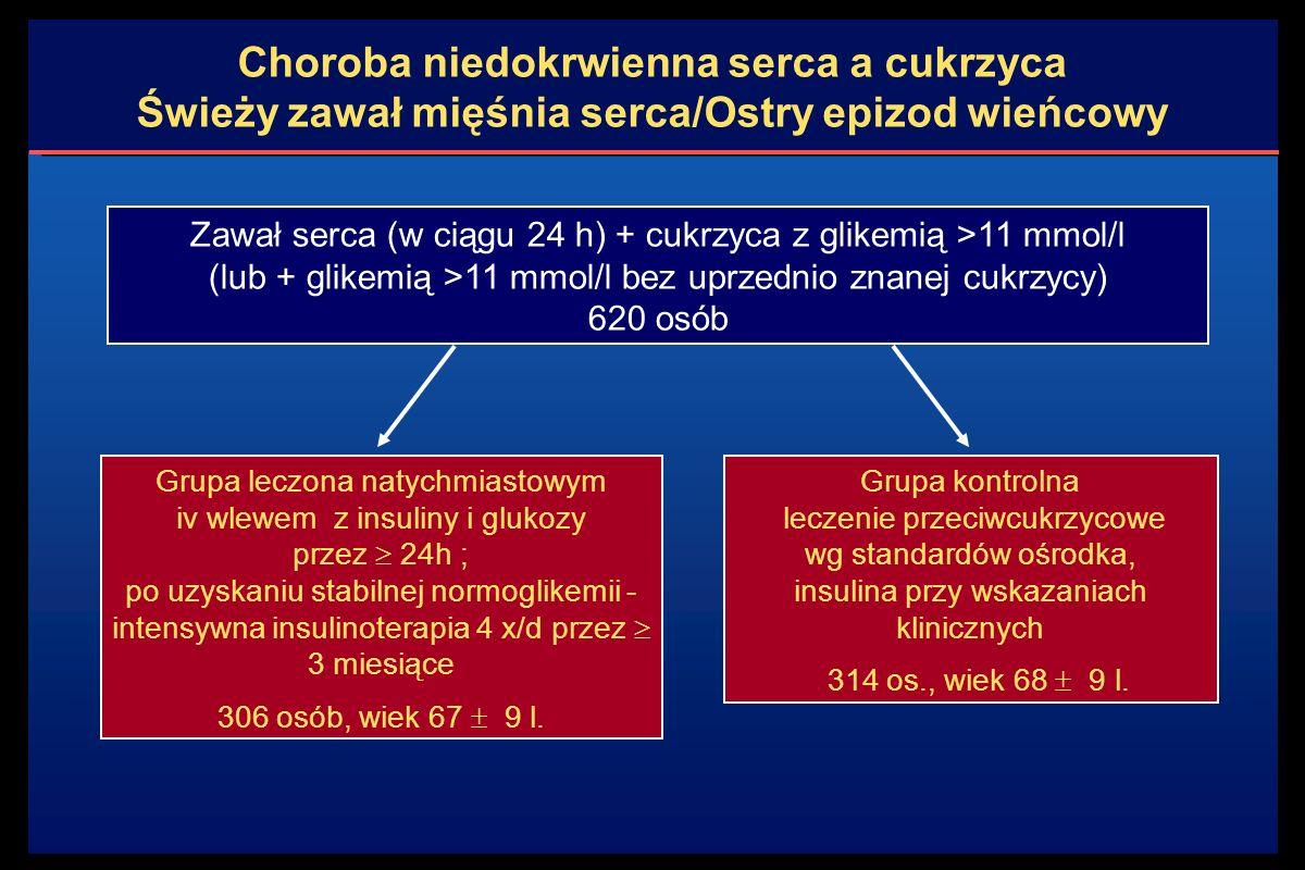 Mieszanki analogowe NovoMix 30 dwufazowa insulina, w skład której wchodzi insulina aspart i protaminowa insulina aspart (o pośrednim czasie działania) początek działania po około 10 – 20 min; działanie maksymalne po 1- 4 godz.; całkowity czas działania wynosi 24 godziny Droga podania – s.c., do 10 min przed posiłkiem lub po posiłku; 1x lub 2x/dobę HumalogMix25 HumalogMix50 Mieszaniny insuliny lispro i zawiesiny protaminowej insuliny lispro (analog insuliny ludzkiej o pośrednim czasie działania) Okres działania zawiesiny protaminowej insuliny lispro (NPL) jest zbliżony do insuliny NPH początek działania - w ciągu 15 min; działanie maksymalne po 40 – 60 min.; całkowity czas działania wynosi do 15 godzin
