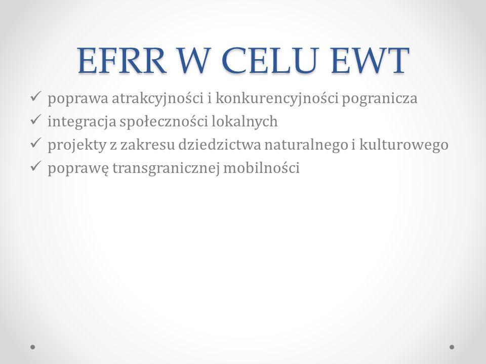EFRR W CELU EWT poprawa atrakcyjności i konkurencyjności pogranicza integracja społeczności lokalnych projekty z zakresu dziedzictwa naturalnego i kulturowego poprawę transgranicznej mobilności