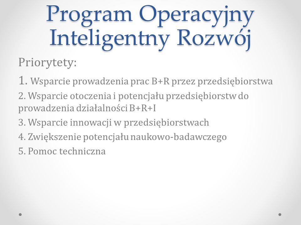 Program Operacyjny Inteligentny Rozwój Priorytety: 1.