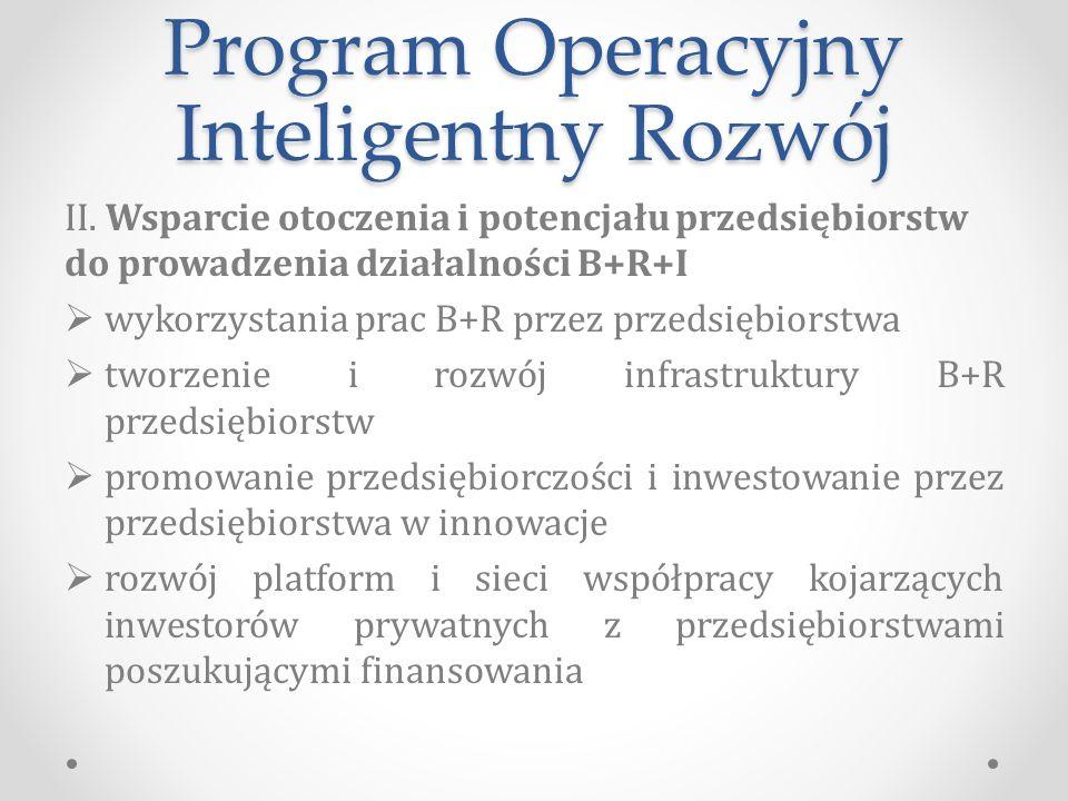 Program Operacyjny Inteligentny Rozwój II.