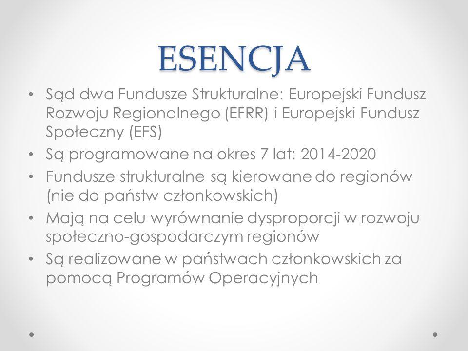ESENCJA Sąd dwa Fundusze Strukturalne: Europejski Fundusz Rozwoju Regionalnego (EFRR) i Europejski Fundusz Społeczny (EFS) Są programowane na okres 7 lat: 2014-2020 Fundusze strukturalne są kierowane do regionów (nie do państw członkowskich) Mają na celu wyrównanie dysproporcji w rozwoju społeczno-gospodarczym regionów Są realizowane w państwach członkowskich za pomocą Programów Operacyjnych