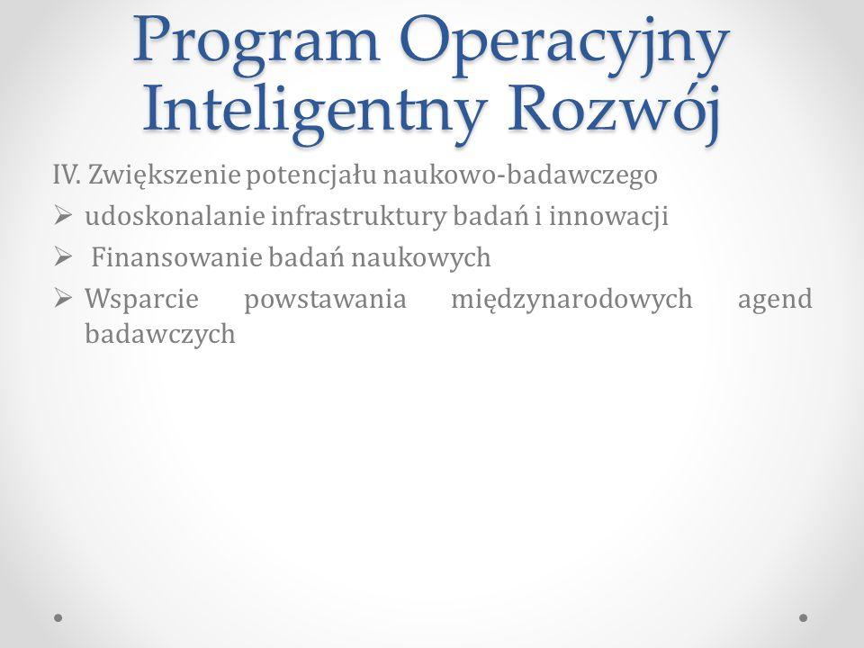 Program Operacyjny Inteligentny Rozwój IV.
