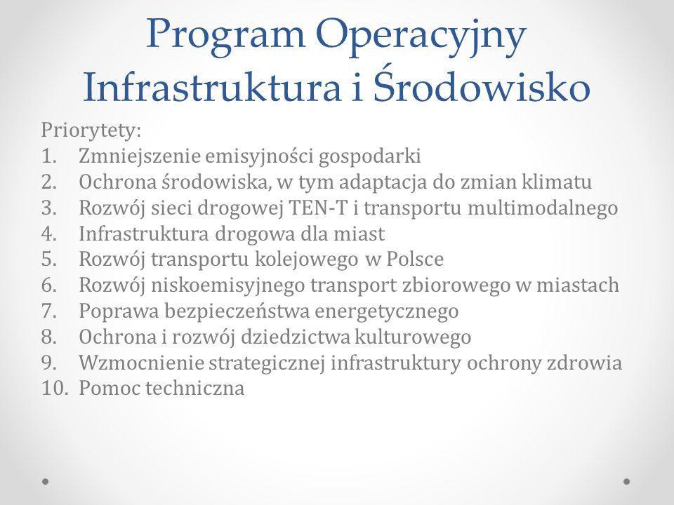 Program Operacyjny Infrastruktura i Środowisko Priorytety: 1.Zmniejszenie emisyjności gospodarki 2.Ochrona środowiska, w tym adaptacja do zmian klimatu 3.Rozwój sieci drogowej TEN-T i transportu multimodalnego 4.Infrastruktura drogowa dla miast 5.Rozwój transportu kolejowego w Polsce 6.Rozwój niskoemisyjnego transport zbiorowego w miastach 7.Poprawa bezpieczeństwa energetycznego 8.Ochrona i rozwój dziedzictwa kulturowego 9.Wzmocnienie strategicznej infrastruktury ochrony zdrowia 10.Pomoc techniczna