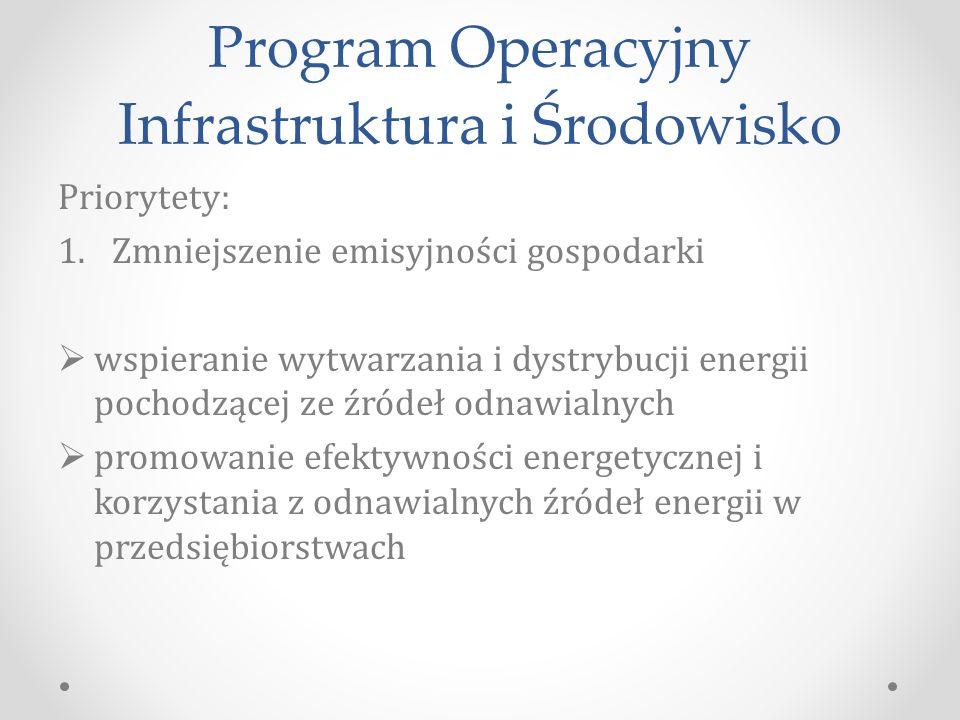 Program Operacyjny Infrastruktura i Środowisko Priorytety: 1.Zmniejszenie emisyjności gospodarki  wspieranie wytwarzania i dystrybucji energii pochodzącej ze źródeł odnawialnych  promowanie efektywności energetycznej i korzystania z odnawialnych źródeł energii w przedsiębiorstwach