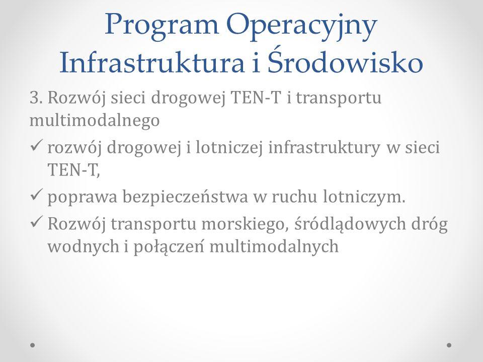 Program Operacyjny Infrastruktura i Środowisko 3.