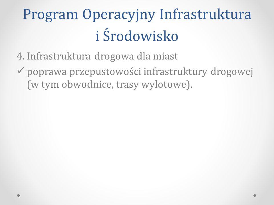 Program Operacyjny Infrastruktura i Środowisko 4.