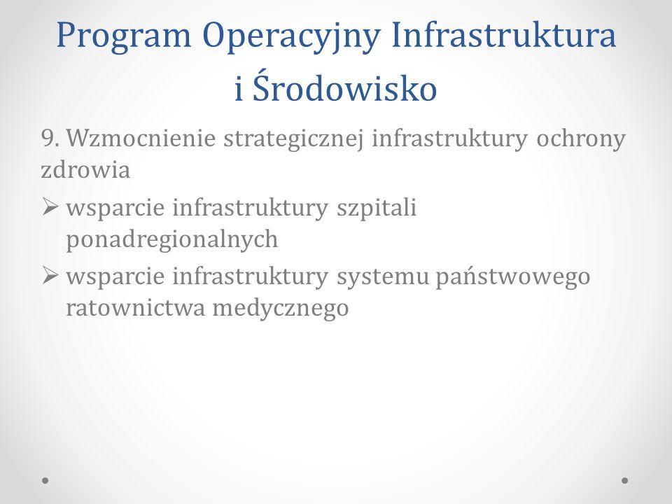 Program Operacyjny Infrastruktura i Środowisko 9.