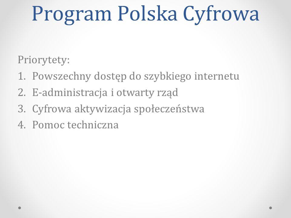 Program Polska Cyfrowa Priorytety: 1.Powszechny dostęp do szybkiego internetu 2.E-administracja i otwarty rząd 3.Cyfrowa aktywizacja społeczeństwa 4.Pomoc techniczna