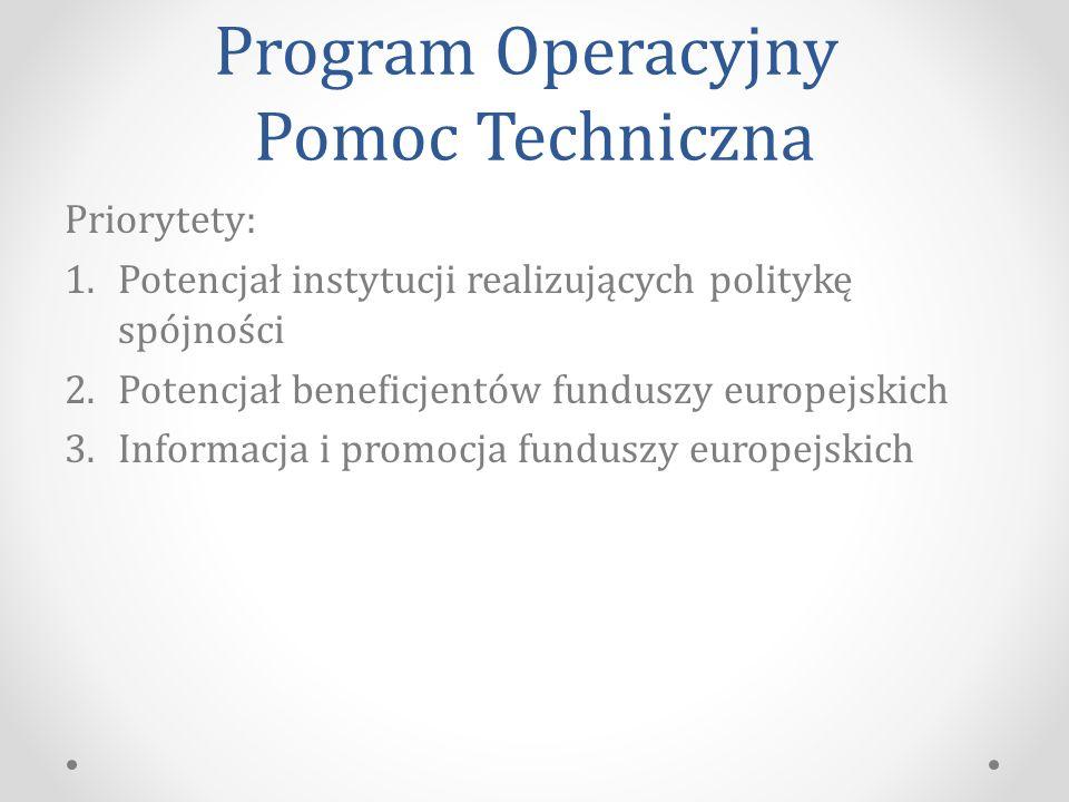 Program Operacyjny Pomoc Techniczna Priorytety: 1.Potencjał instytucji realizujących politykę spójności 2.Potencjał beneficjentów funduszy europejskich 3.Informacja i promocja funduszy europejskich