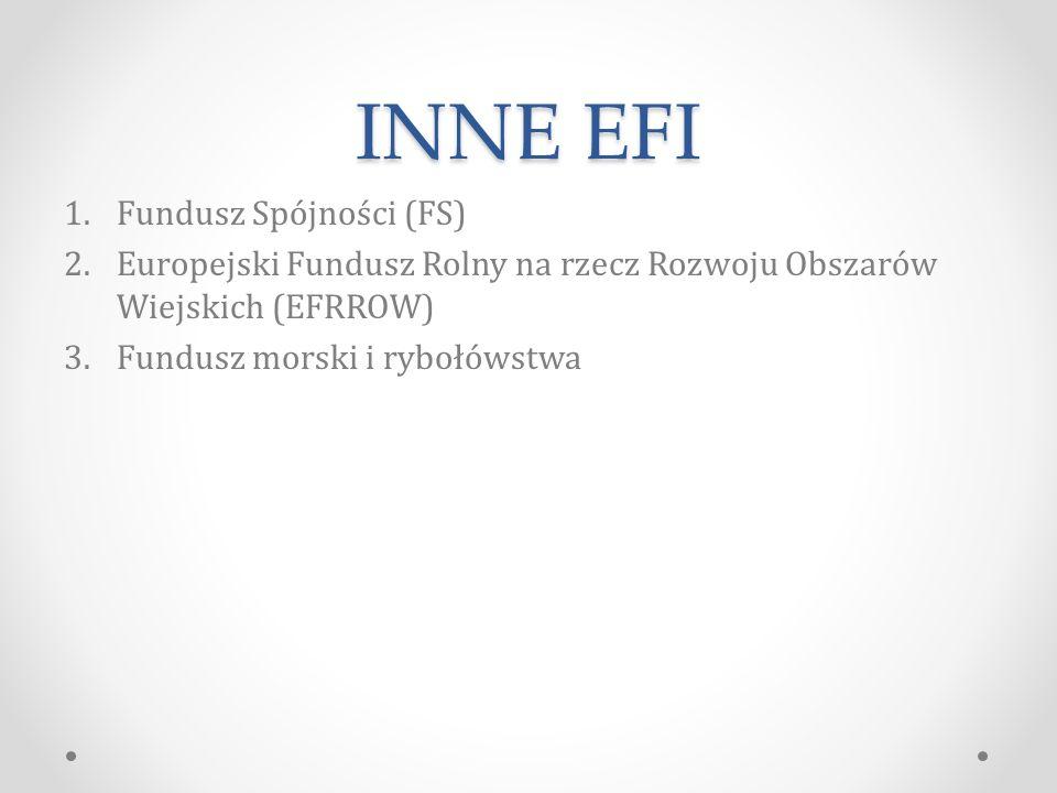 INNE EFI 1.Fundusz Spójności (FS) 2.Europejski Fundusz Rolny na rzecz Rozwoju Obszarów Wiejskich (EFRROW) 3.Fundusz morski i rybołówstwa