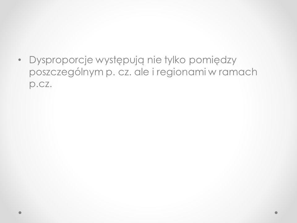 Dysproporcje występują nie tylko pomiędzy poszczególnym p. cz. ale i regionami w ramach p.cz.