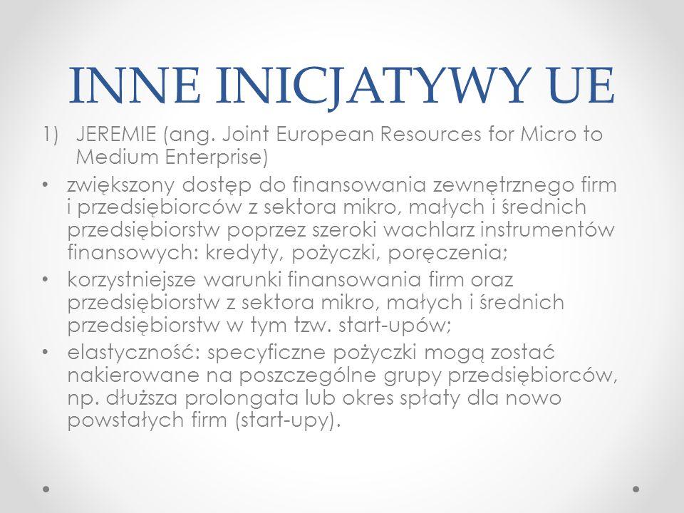 INNE INICJATYWY UE 1)JEREMIE (ang.