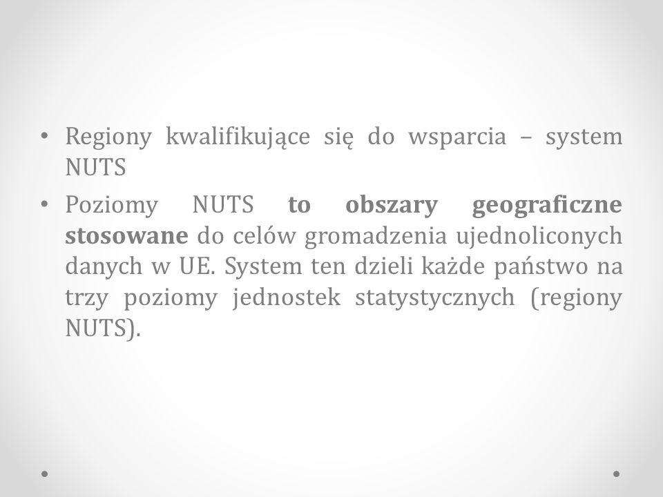 Regiony kwalifikujące się do wsparcia – system NUTS Poziomy NUTS to obszary geograficzne stosowane do celów gromadzenia ujednoliconych danych w UE.