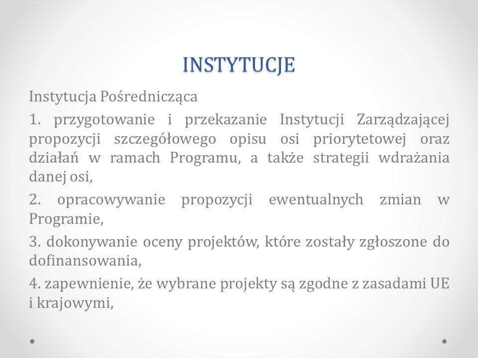 INSTYTUCJE Instytucja Pośrednicząca 1.