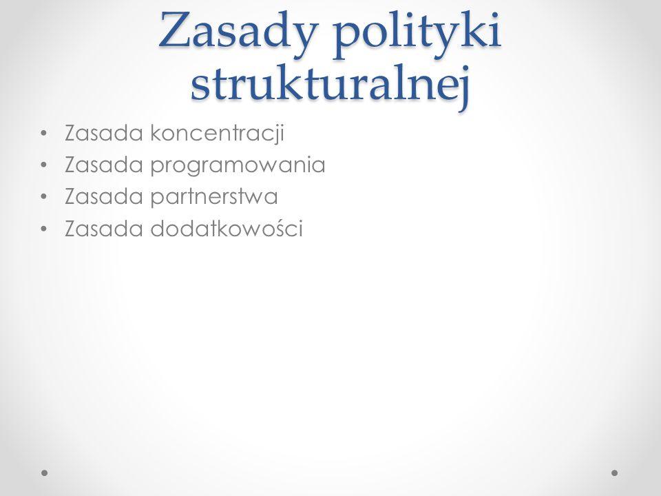 Zasady polityki strukturalnej Zasada koncentracji Zasada programowania Zasada partnerstwa Zasada dodatkowości