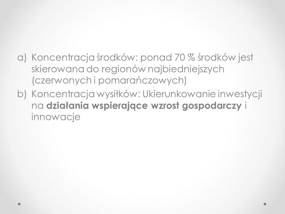 a)Koncentracja środków: ponad 70 % środków jest skierowana do regionów najbiedniejszych (czerwonych i pomarańczowych) b)Koncentracja wysiłków: Ukierunkowanie inwestycji na działania wspierające wzrost gospodarczy i innowacje
