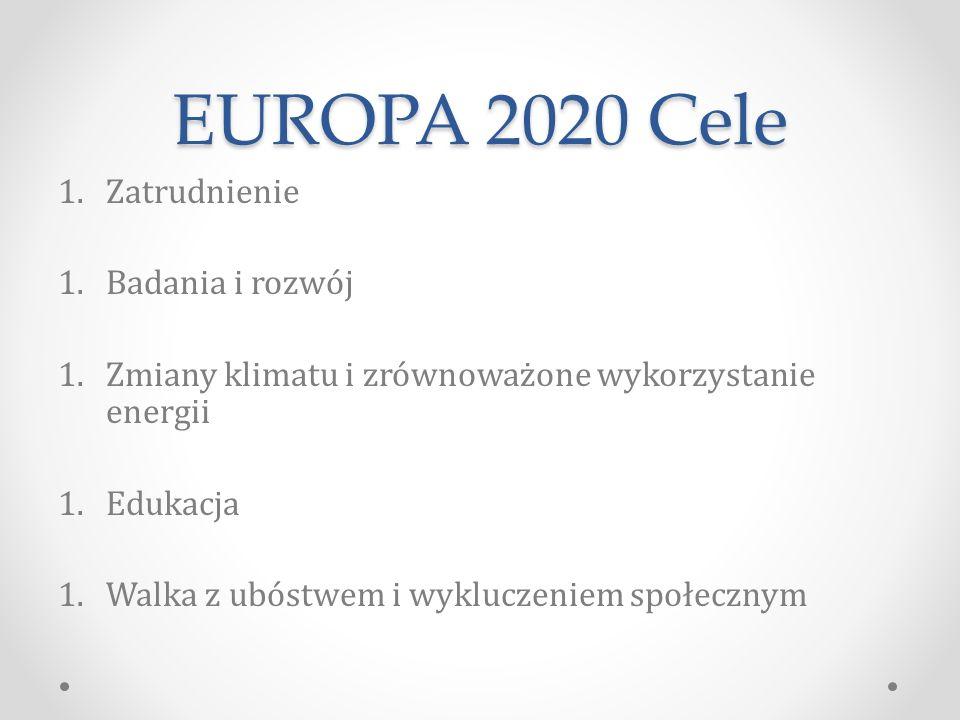 EUROPA 2020 Cele 1.Zatrudnienie 1.Badania i rozwój 1.Zmiany klimatu i zrównoważone wykorzystanie energii 1.Edukacja 1.Walka z ubóstwem i wykluczeniem społecznym