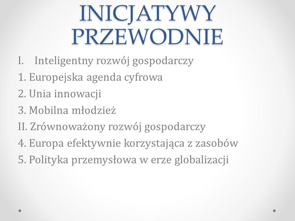 INICJATYWY PRZEWODNIE I.Inteligentny rozwój gospodarczy 1.