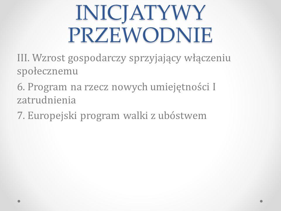 INICJATYWY PRZEWODNIE III.Wzrost gospodarczy sprzyjający włączeniu społecznemu 6.